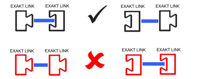 Exakt-Connections-link.jpg