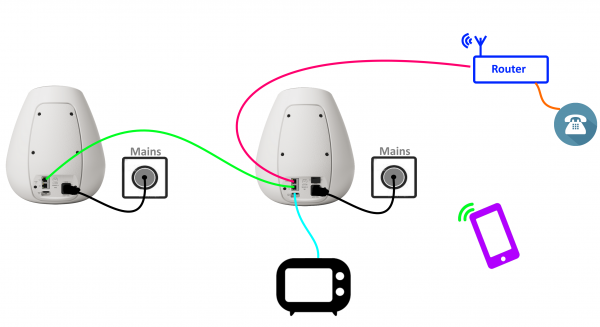 Series3-wiring-2sp-LAN-ARC.png