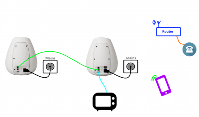 Series3-wiring-2Sp ARC Wifi.png