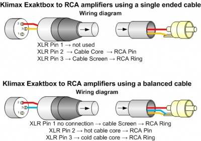double check the wiring from the exaktbox to power amplifier to speaker  terminals! if there are any mis-wires or wrong speaker definintions