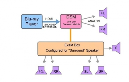 LSM 6-1 Surround Exaktbox Front Analogue.jpg