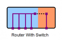 RouterSwitch.png