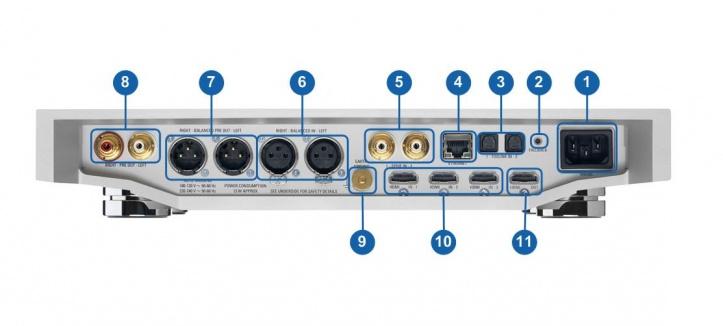 Music System Digital Motion